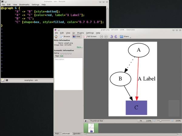 Visualizing complex structures using Graphviz / 22 / 2014