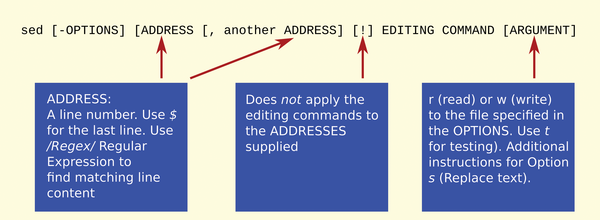 Shell Practice: Introduction to the sed stream editor / 25