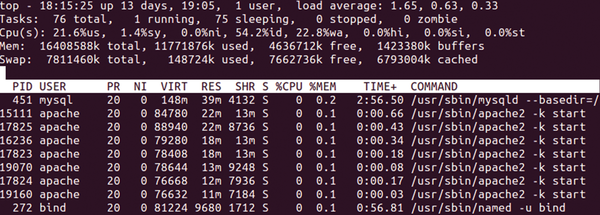 Performance tuning for web servers / 26 / 2015 / Archive